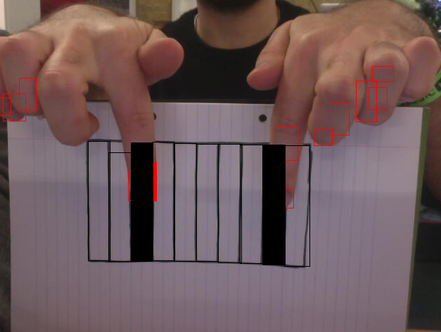 Playing the piano with two fingers