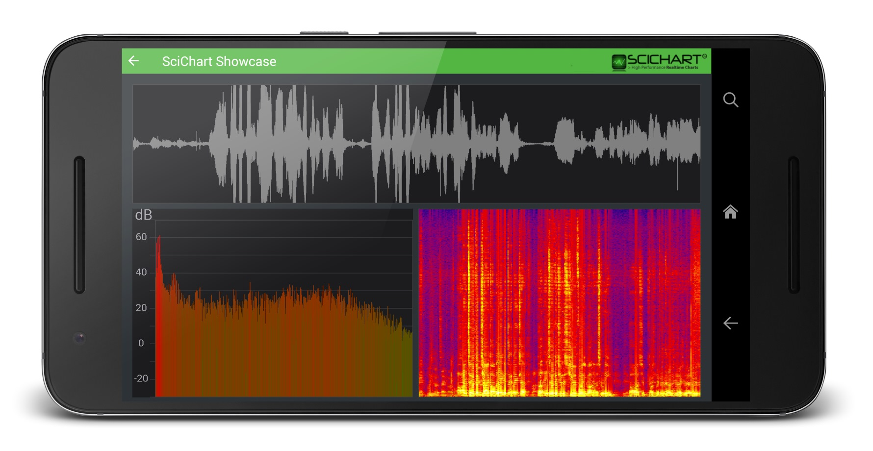 Android Audio Analyzer powered by SciChart