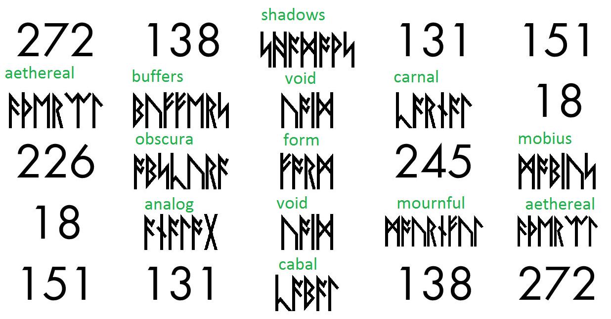 Rune translations