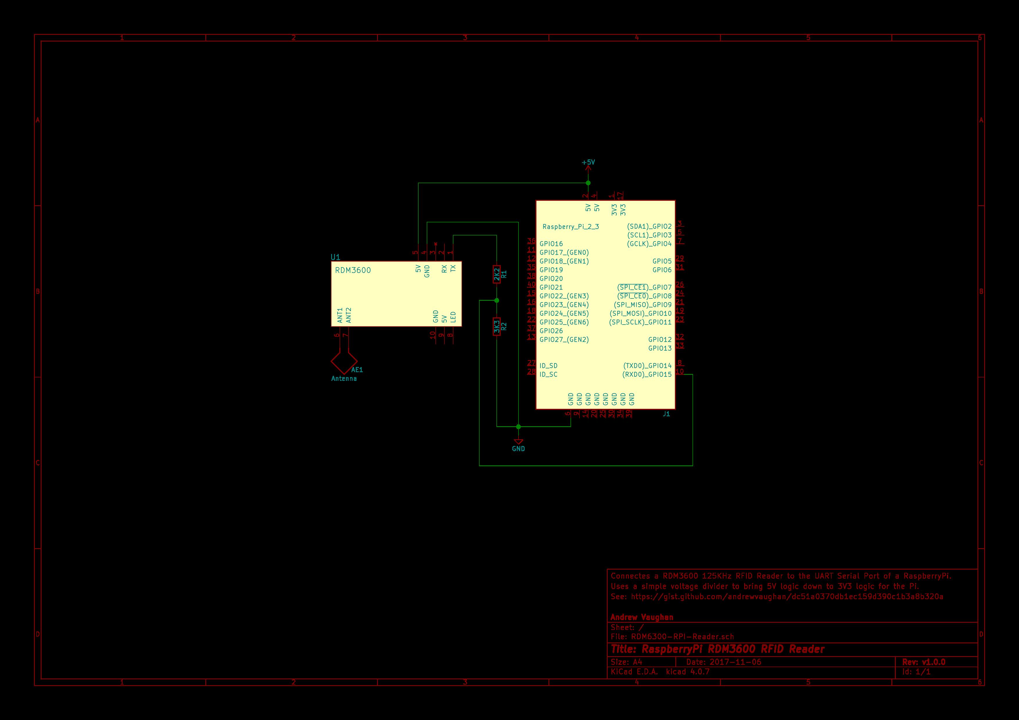Reading RFID via UART on the RaspberryPi · GitHub