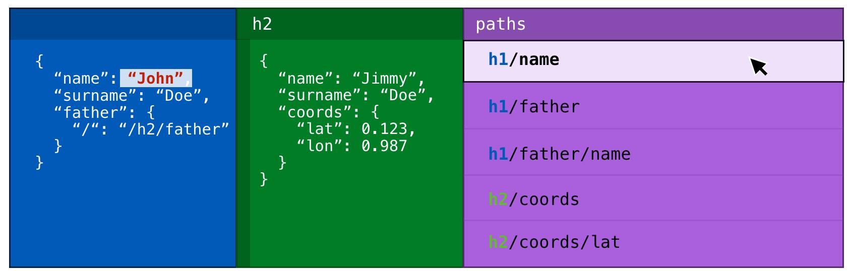 Interactive Code Example · Issue #24 · ipld/website · GitHub