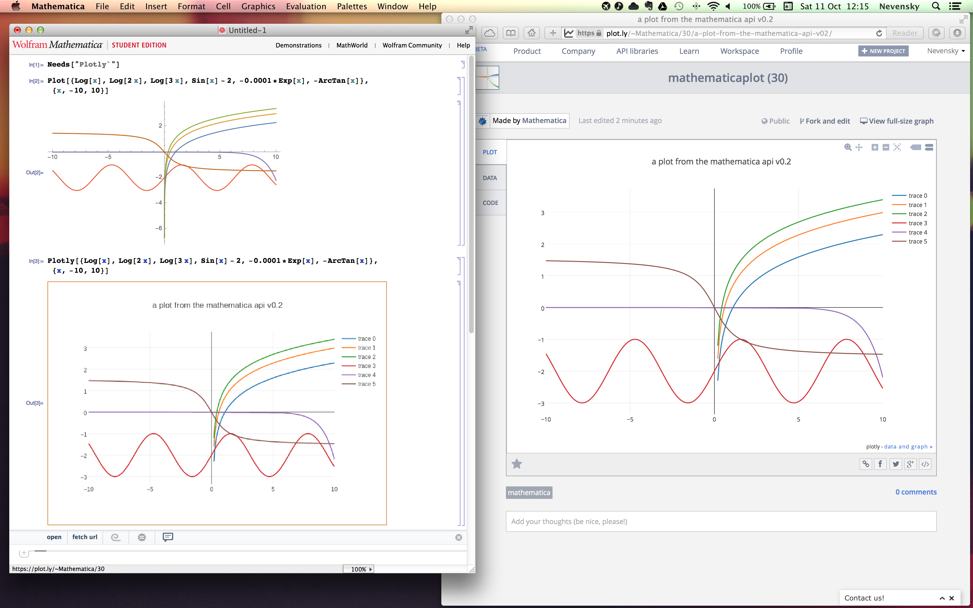Plotly-Mathematica Plot