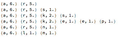 """JavaTrieRootToLeafPaths-jSubTr"""