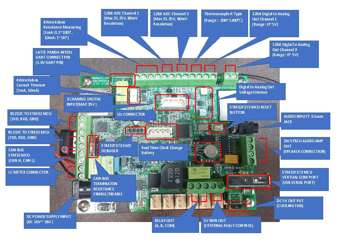 Github Mocona05 Lattepanda Measurement Shield Electronic Circuit Diagram Blogspot Https Tk Labsblogspot Kr 2017 04 Single Board Pc Mersumenthtml