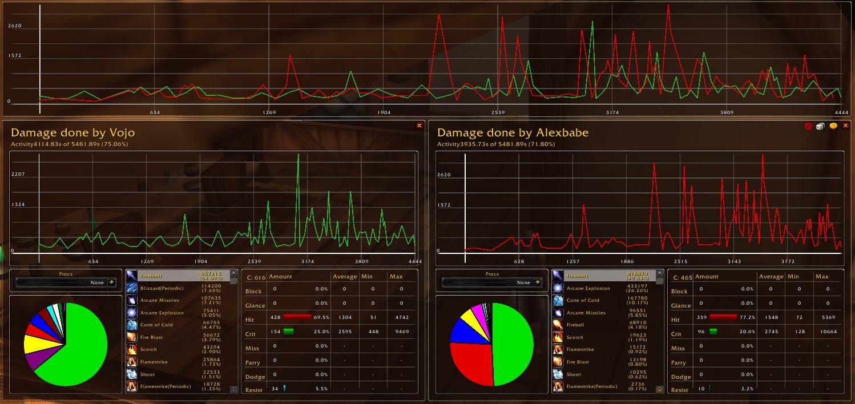 GitHub - Geigerkind/DPSMate: A wow 1 12 1 combat analyzation tool