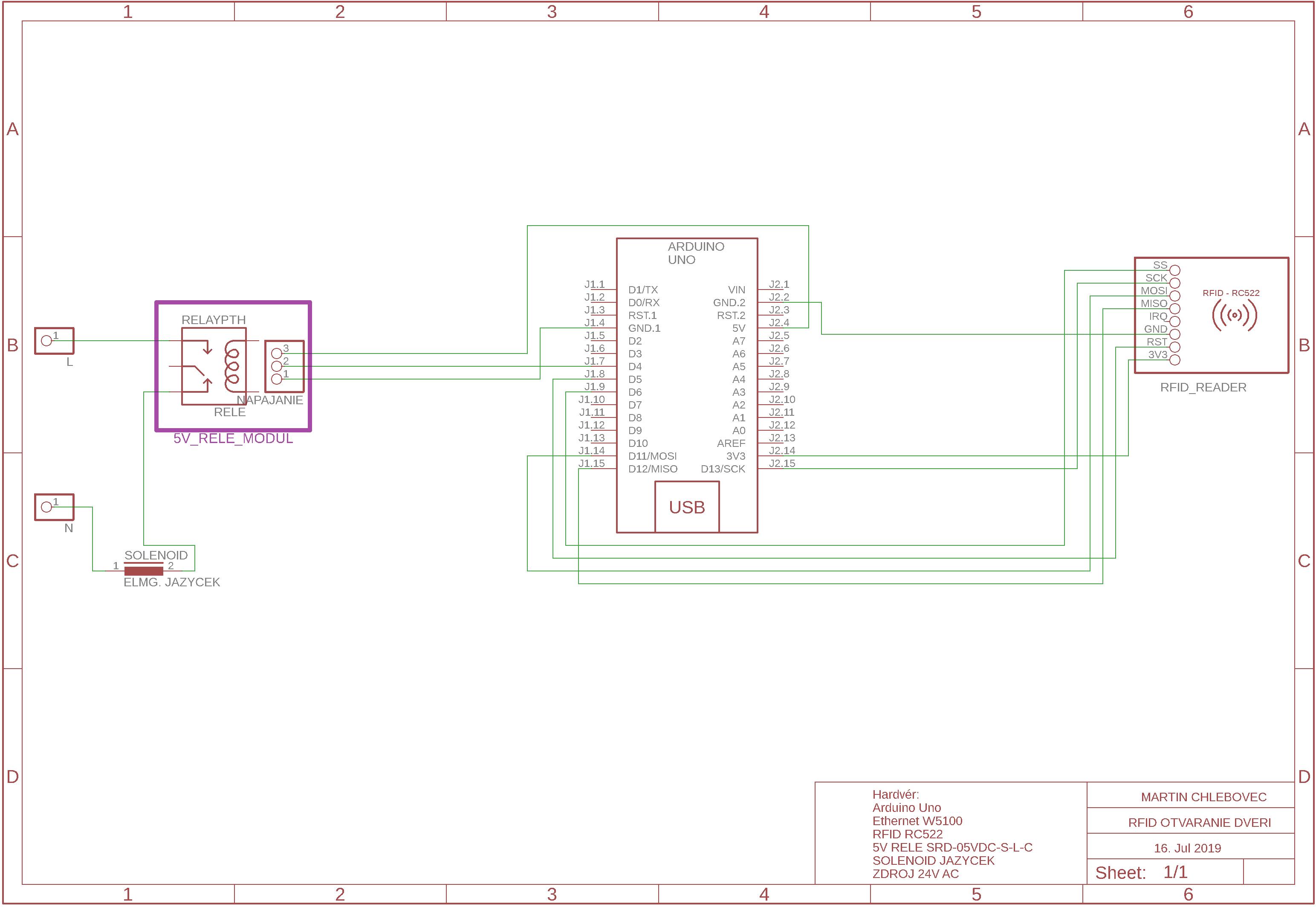 Schéma Arduino + Ethernet W5100
