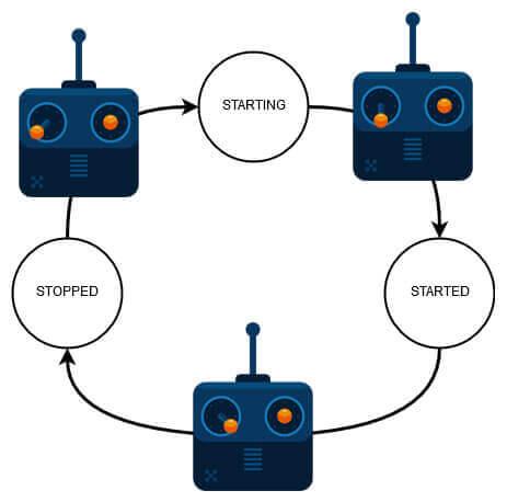 GitHub - lobodol/drone-flight-controller: A quadcopter flight
