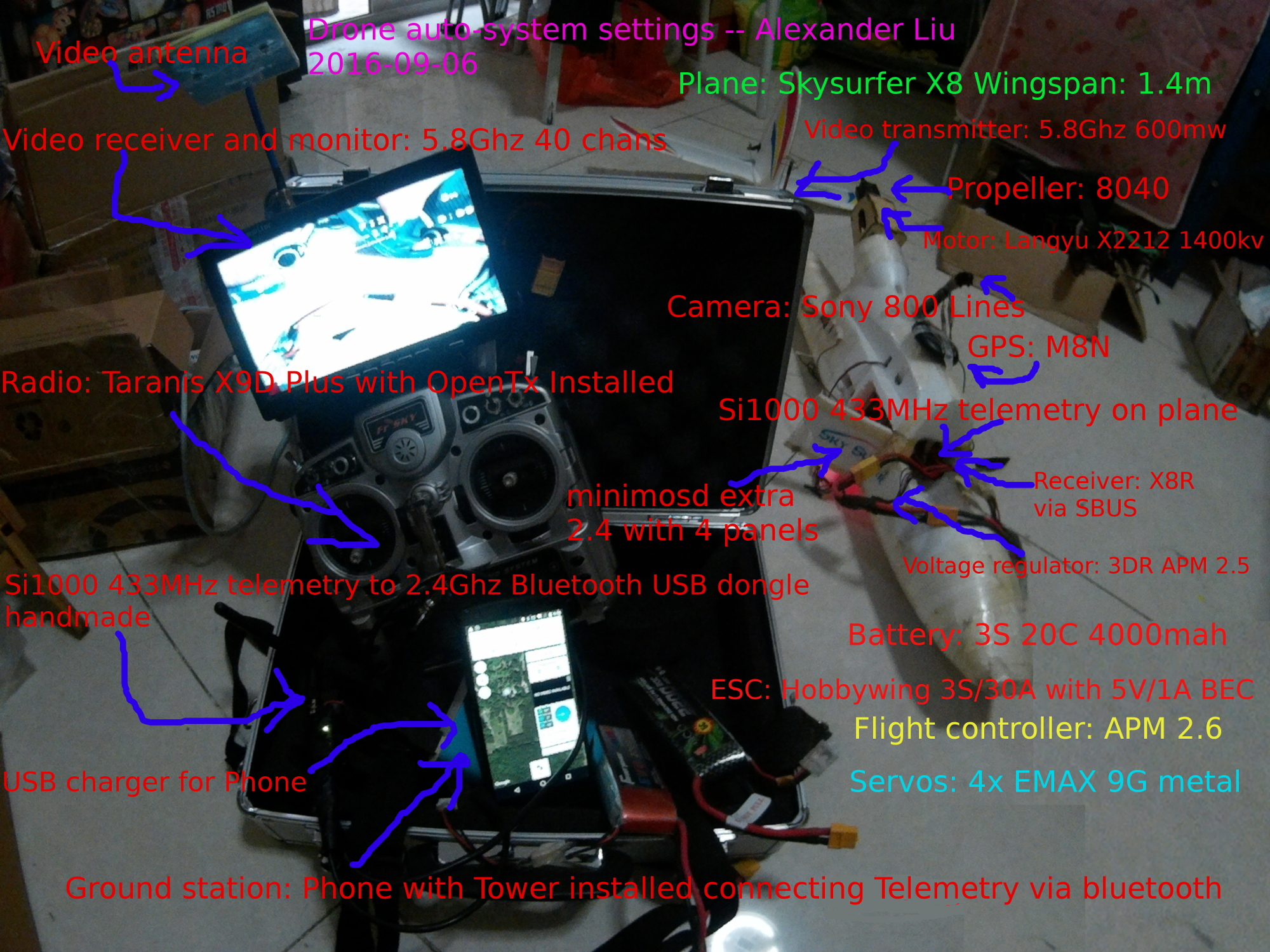 OSF | Drone FPV flight
