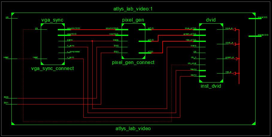 GitHub - gnovakowski/Lab_1: VGA controller