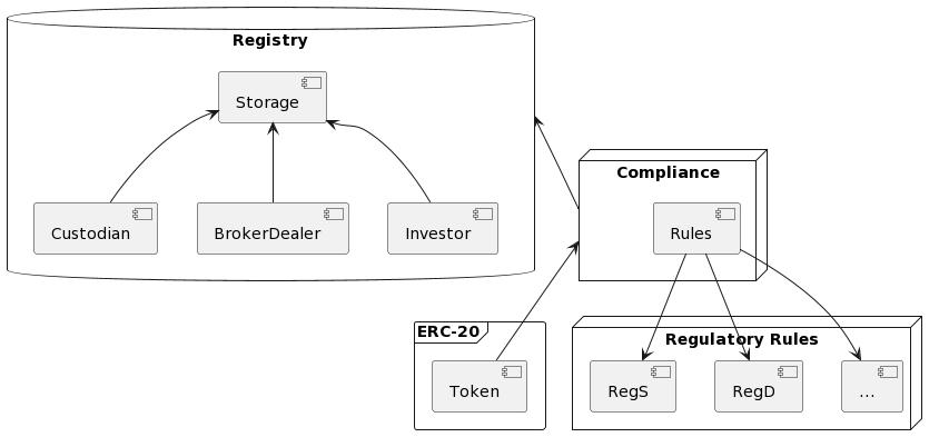 Detailed Design Diagram