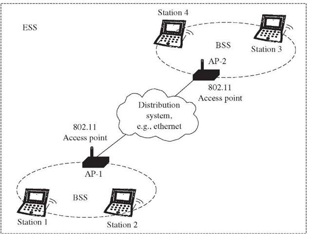 GitHub - robbie-cao/kb-wifi: Learning WiFi