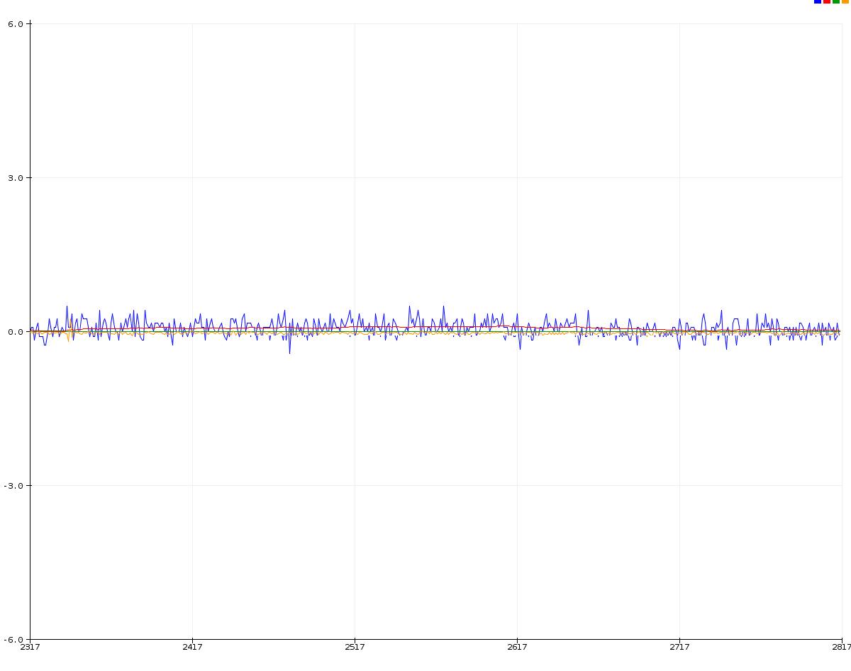 GitHub - juangallostra/AltitudeEstimation: A two-step Kalman