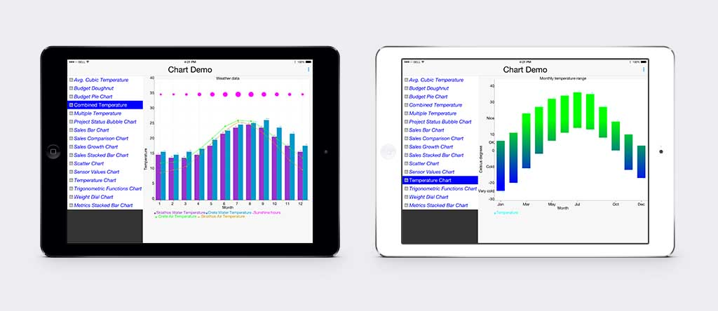 Charts demo running in the tablet mode