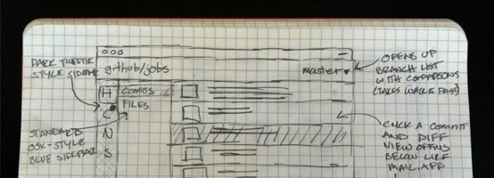 My beloved sketchbook