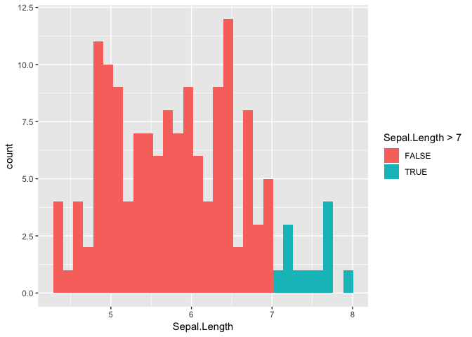 Filling density histograms with multiple colors · Issue