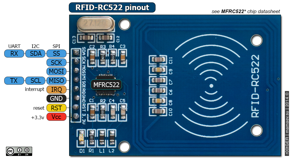 leonardo schematic with Rfid Rc522 on 51 Lcd Keypad Shield For Arduino 16x02 as well Royalty Free Stock Image Old Clockwork Diagram Image13281756 together with Capacitor Start Capacitor Run Motor Diagram furthermore Watch additionally RFID RC522.