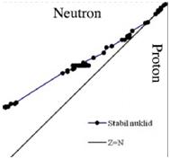 Stabilitási görbe