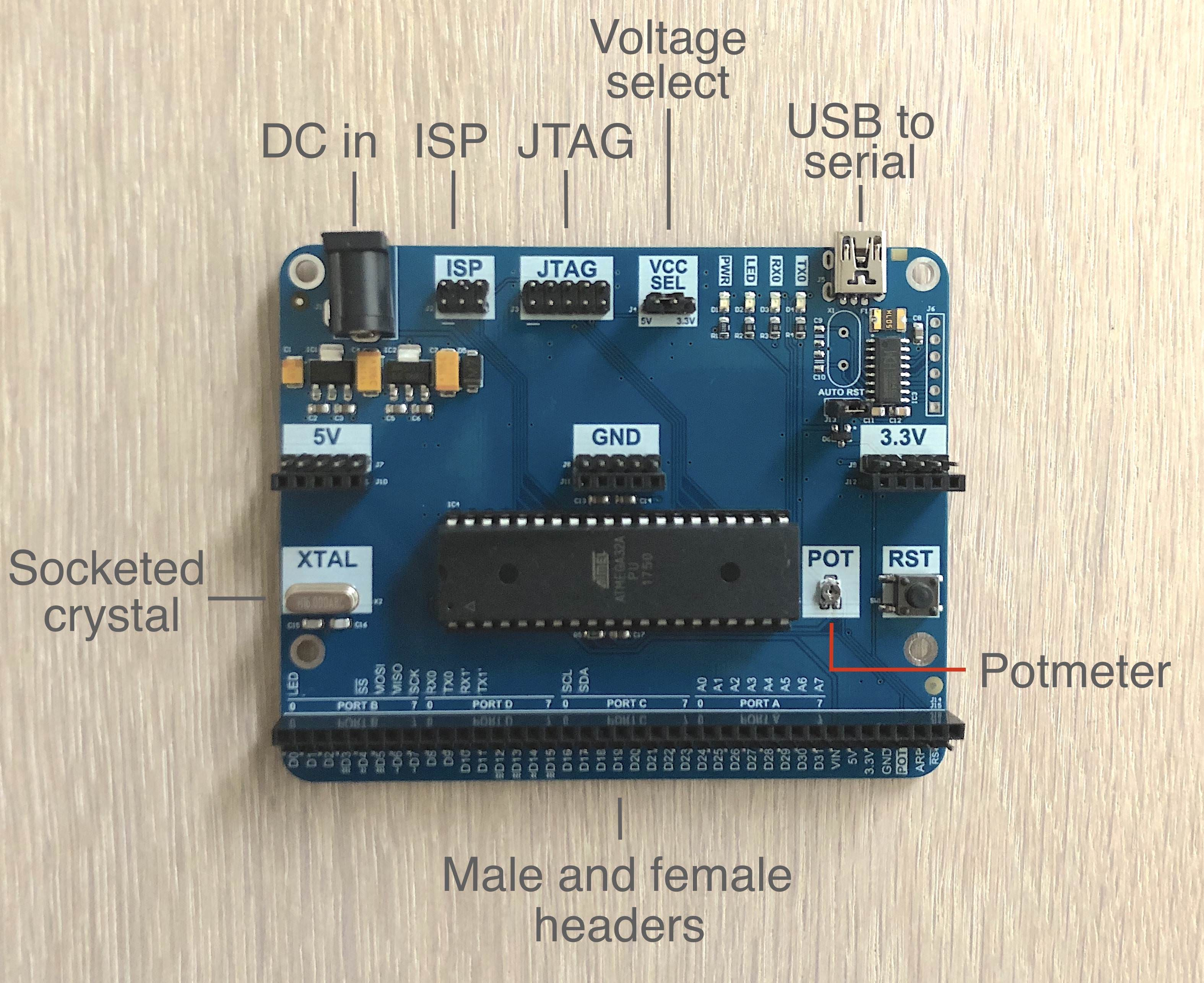 Development board front