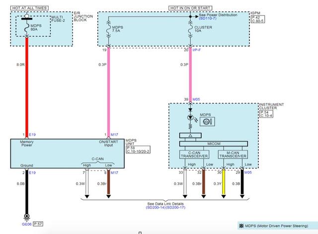 Niro Steering  U00b7 Frk2  Opencaret Wiki  U00b7 Github