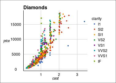 plot of chunk gdocs