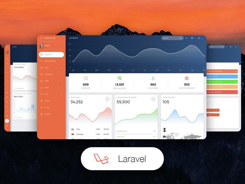 Now UI Dashboard PRO Laravel