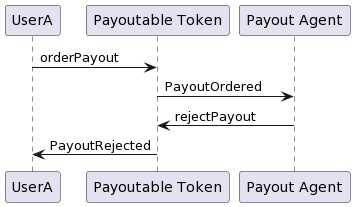 Payoutable Token: Payout rejected