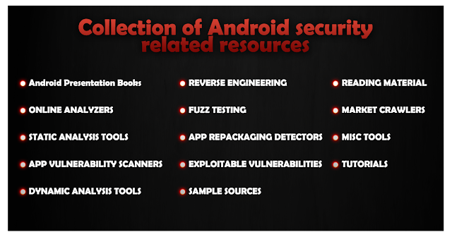 android-security-list/README md at master · wtsxDev/android-security