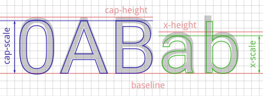 GitHub - astiopin/webgl_fonts: WebGL font rendering