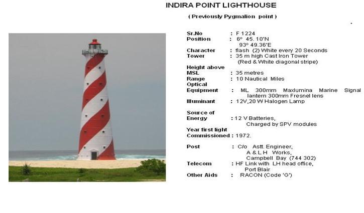 Indira Point