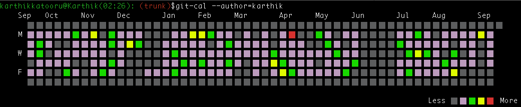 screenshot with black theme
