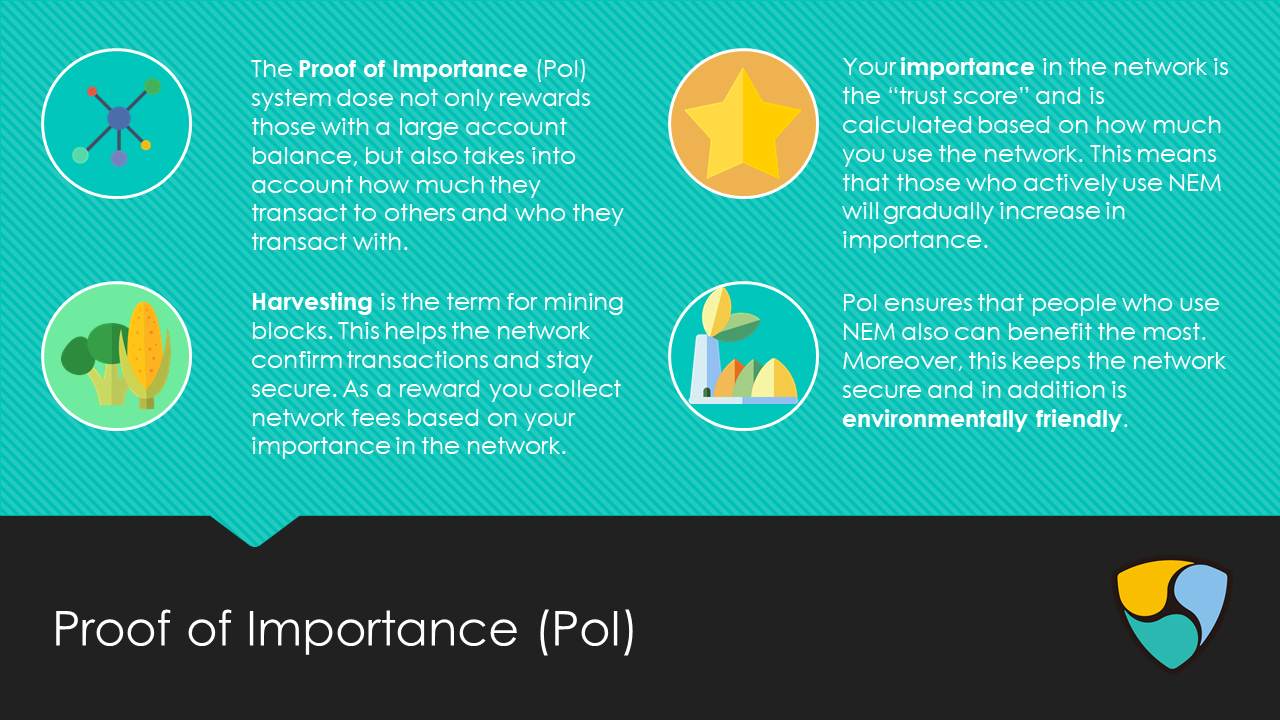 proof of Importance (PoI)