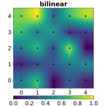 Bilinear Interpolation - Courtesy of Wikipedia