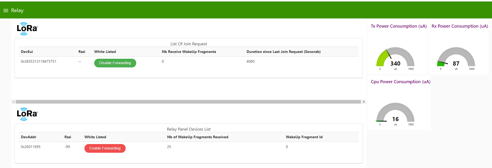 Relay DashBoard for monitoring