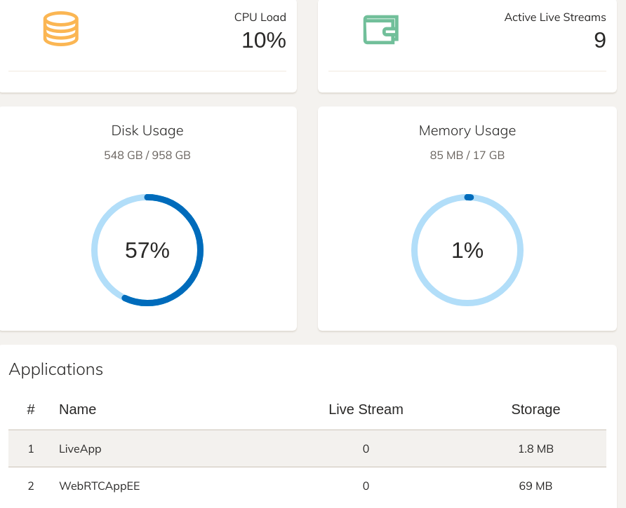 Inconsistency in stream number in dashboard · Issue #547