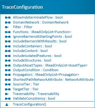 ProConcepts Utility Network · Esri/arcgis-pro-sdk Wiki · GitHub