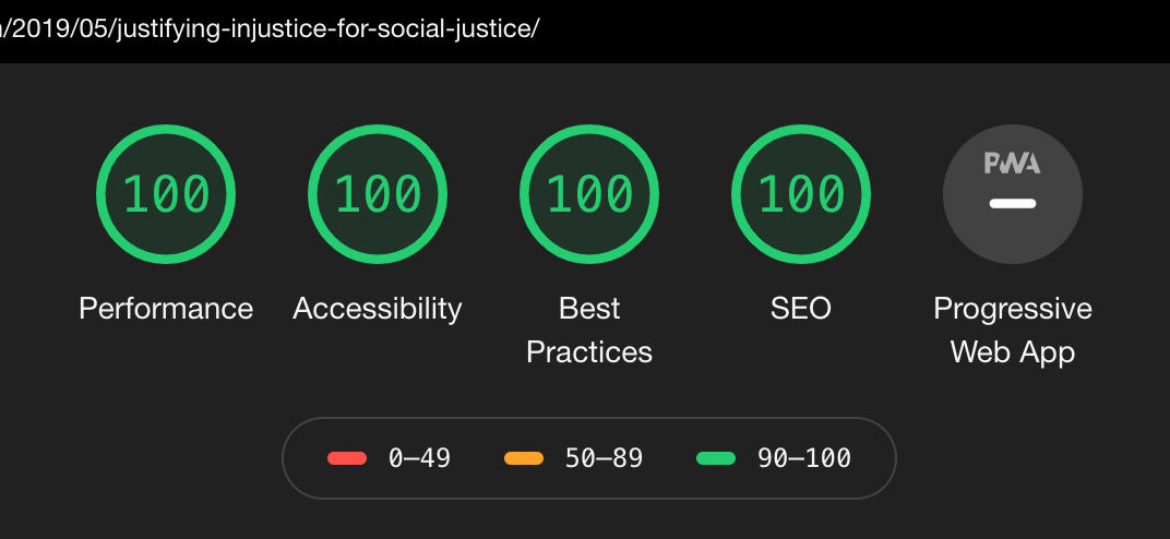 100 for performance, 100 for accessibility, 100 for best practices, 100 for SEO, and progressive web app enabled