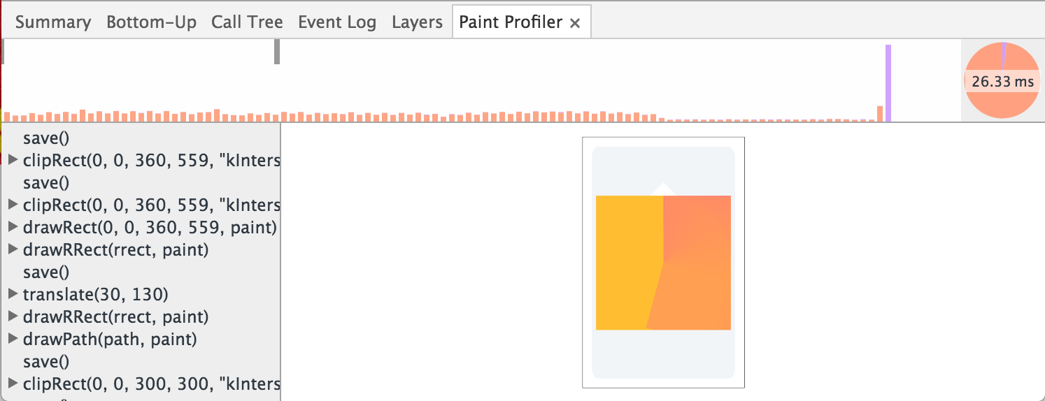 paint profiler FTW