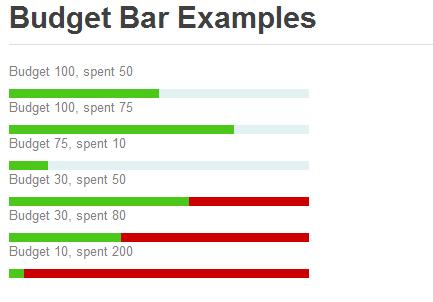 BudgetBar Example