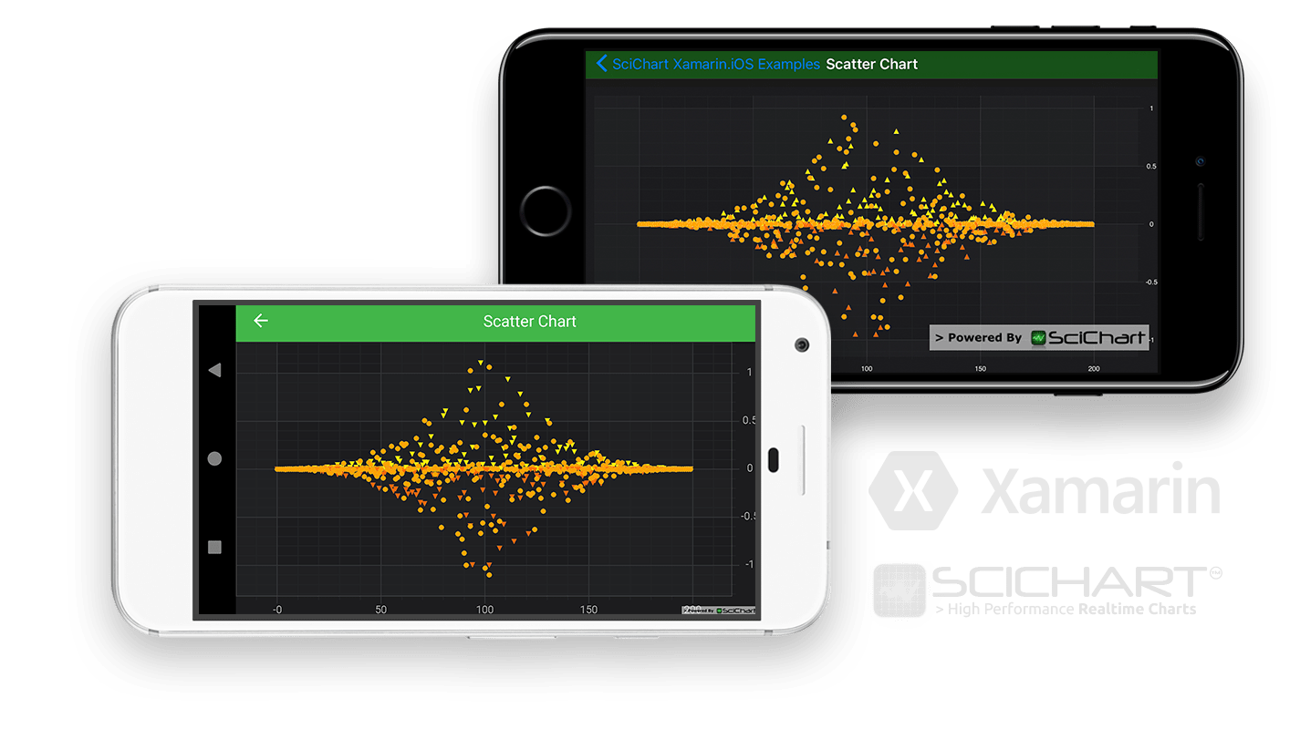 Xamarin Scatter Charts