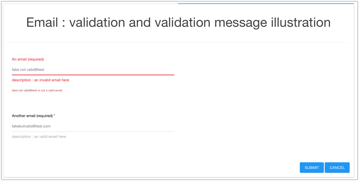 email and validations