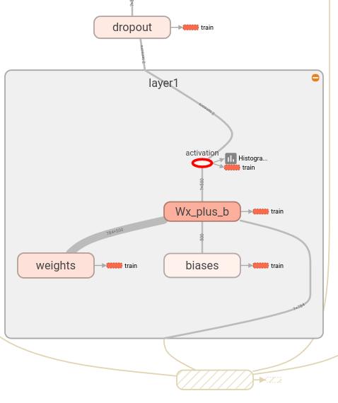 Run metadata graph