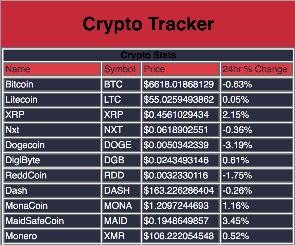 Image of Crypto Tracker