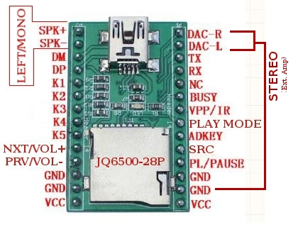 Pinout image of JQ6500-28p MP3 Player Module For Arduino