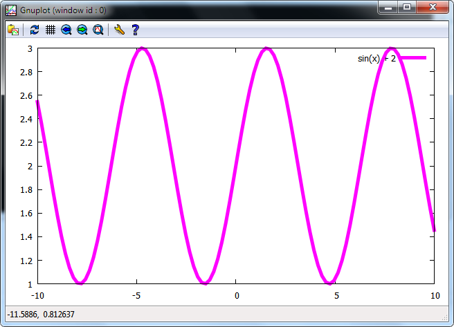 Plot a function