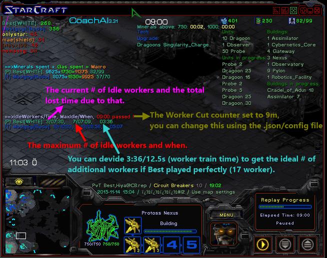 GitHub - captain-majid/CoachAI: BWAPI AI that lets Starcraft