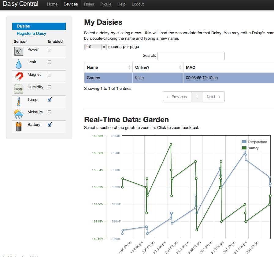 screen shot of flot data