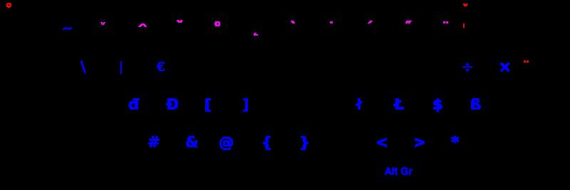 Czech layout