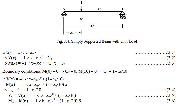 example on ILD