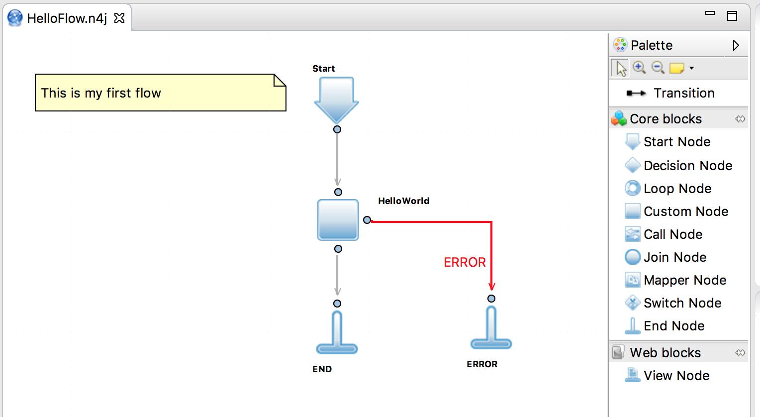workflow-example-higlevel