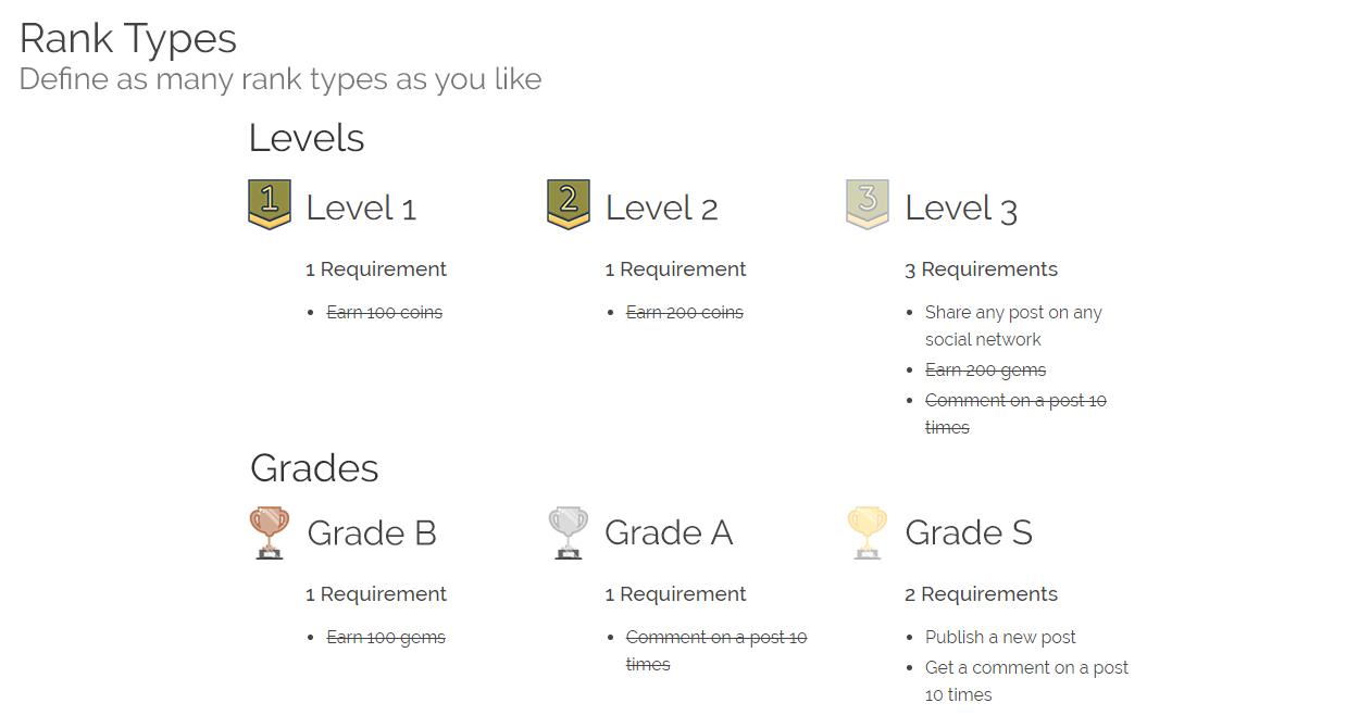 Configure as many rank types as you like: Grade, Level, etc